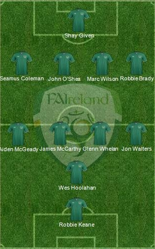 Ireland Formation v Poland March 2015